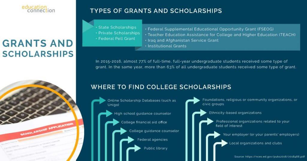 ec-grants-scholarships