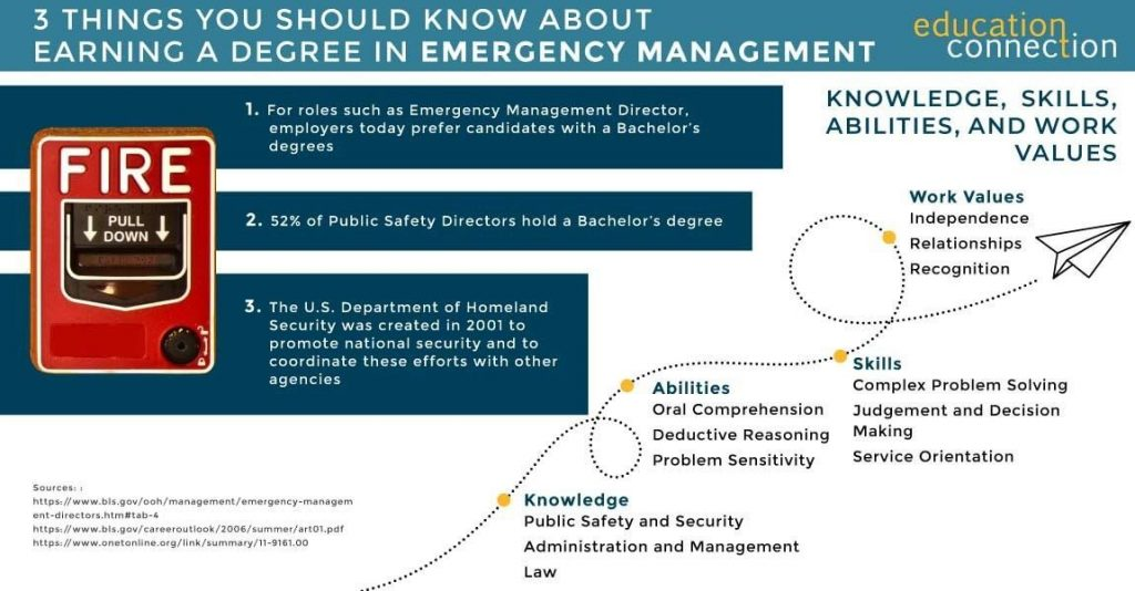 3 things you should know about a online emergency management degree