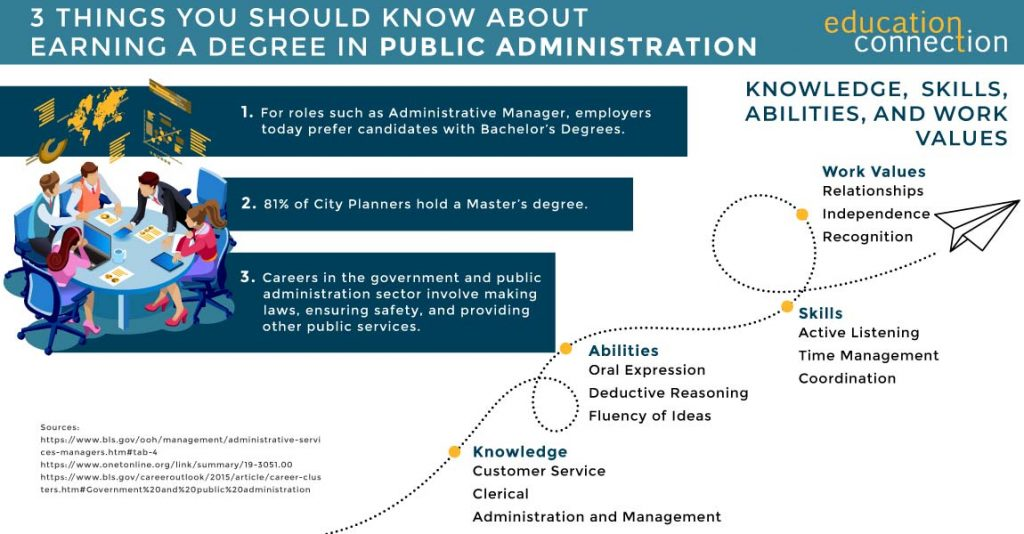 online public administration need to know facts