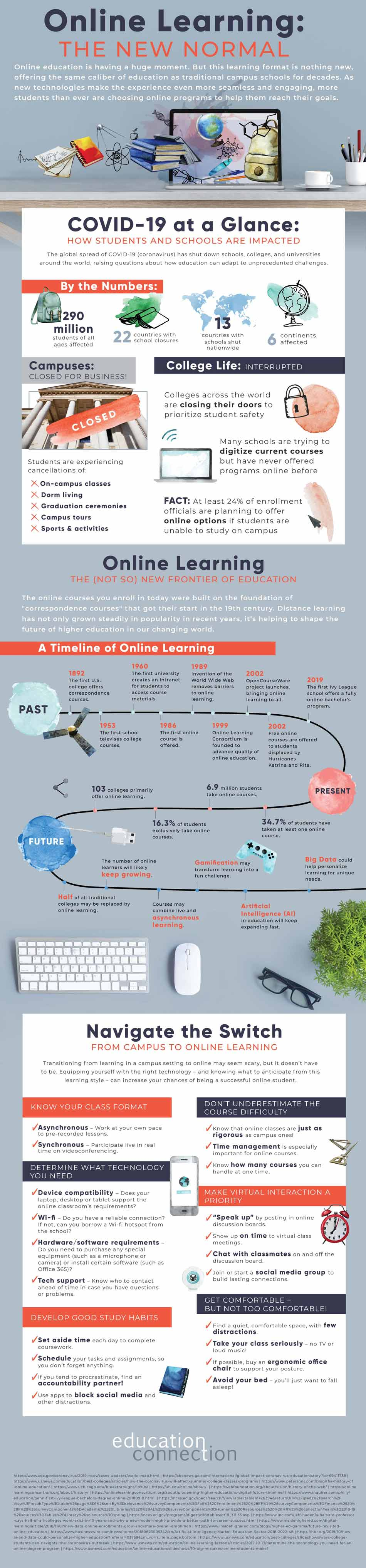 covid19 online learning infographic